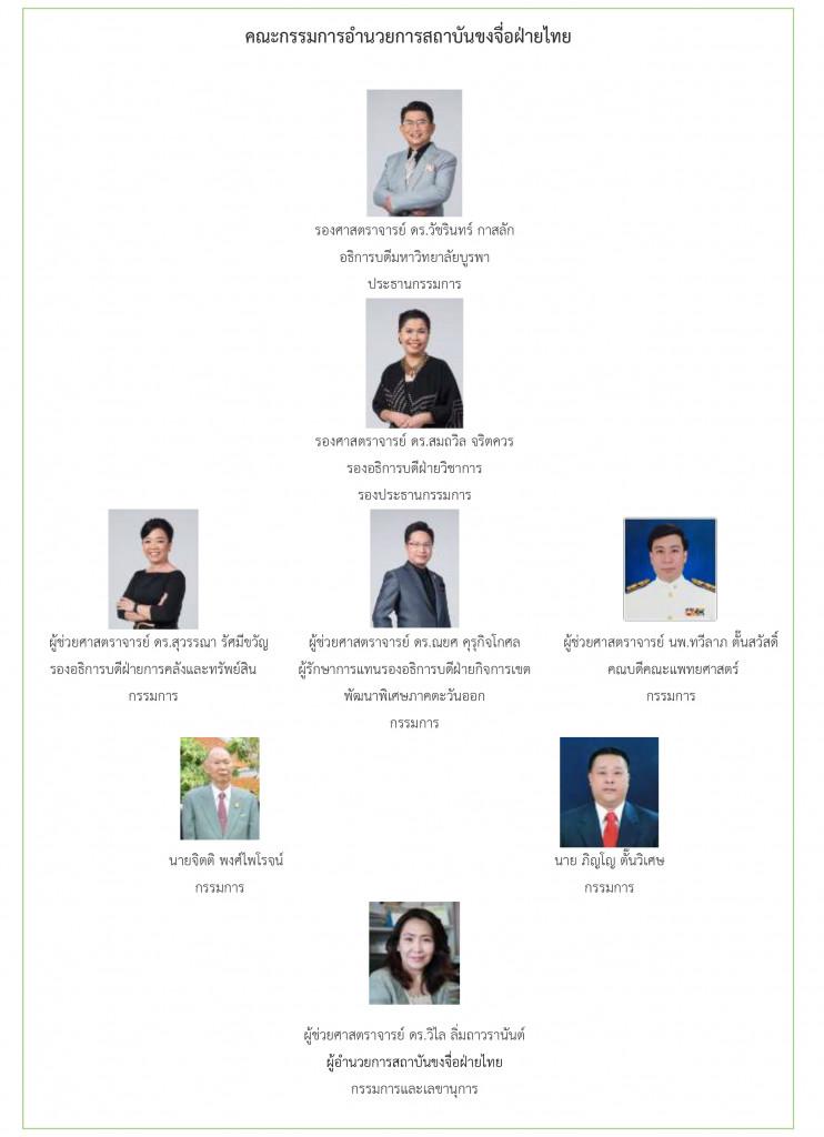 64 คณะกรรมการอำนวยการสถาบันขงจื่อ ฝ่ายไทย ภาษาไทย ลงเว็บ