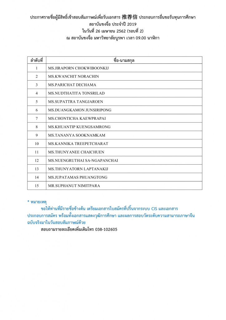 ประกาศรายชื่อและกำหนดการผู้เข้าสอบสัมภา