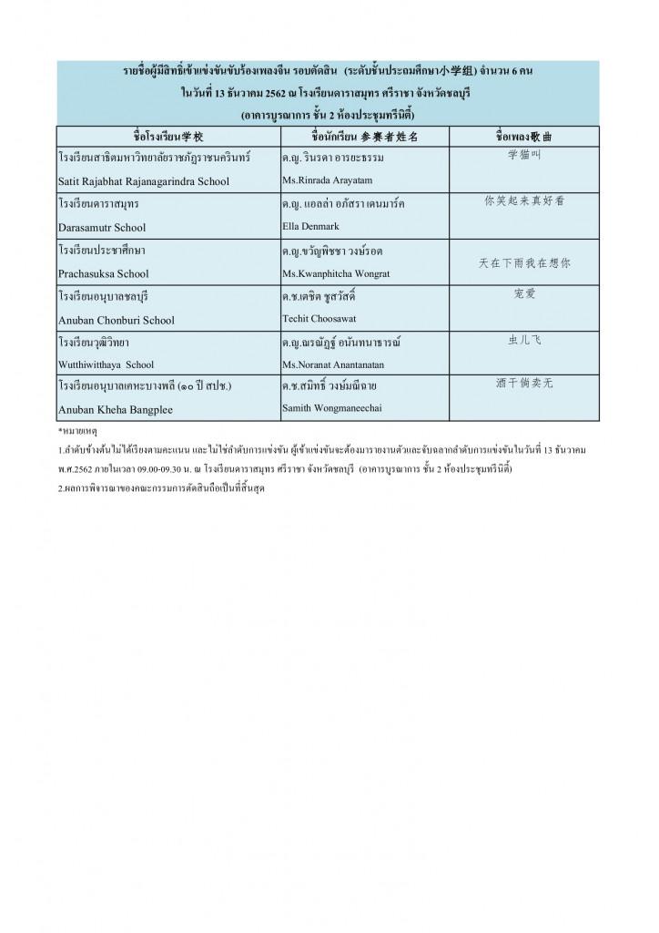 1 ประกาศรายชื่อผู้มีสิทธิ์การแข่งขันร้องเพลงจีนรอบตัดสิน ประถม
