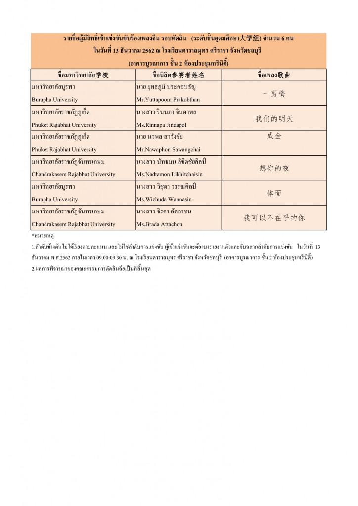 3 ประกาศรายชื่อผู้มีสิทธิ์การแข่งขันร้องเพลงจีนรอบตัดสิน