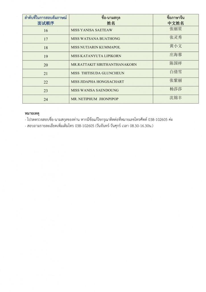 ประกาศรายชื่อและกำหนดการผู้เข้าสอบสัมภา Page2