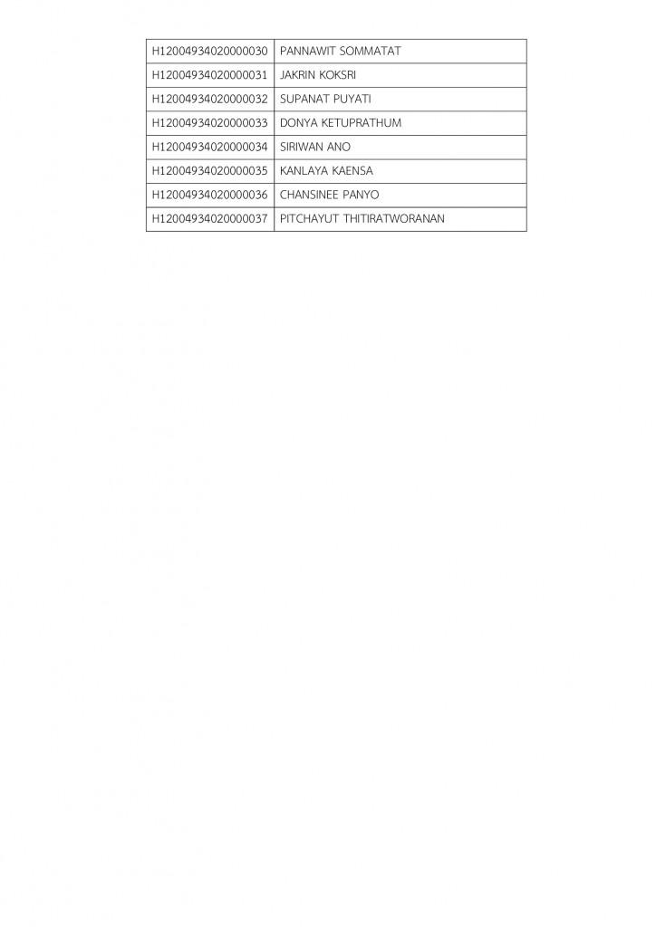 1. ประกาศรายชื่อผู้มีสิทธิ์สอบและสนามสอบ HSK HSKK 2020.1 สนามสอบม.บูรพา Page3