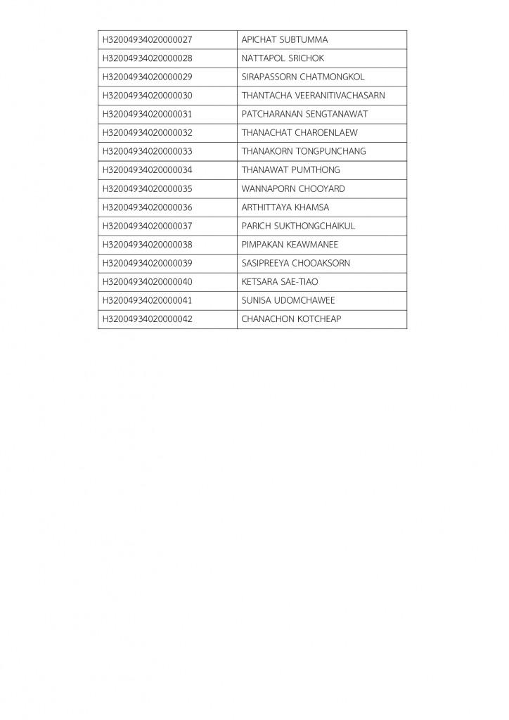 1. ประกาศรายชื่อผู้มีสิทธิ์สอบและสนามสอบ HSK HSKK 2020.1 สนามสอบม.บูรพา Page6