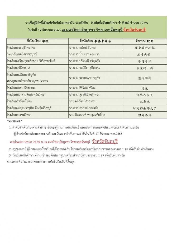 ประกาศรายชื่อผู้มีสิทธิ์การแข่งขันร้องเพลงจีนรอบตัดสิน26.11.63 Page1