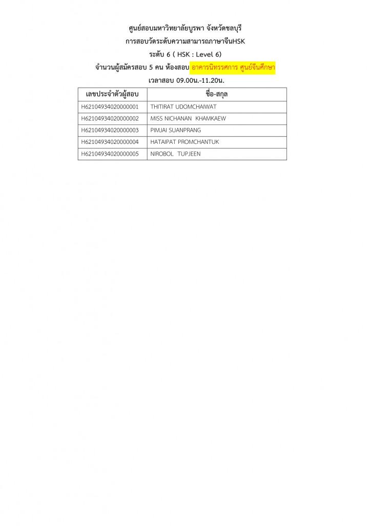 ประกาศรายชื่อผู้มีสิทธิ์HSKHSKK2021.12021.2 Page11