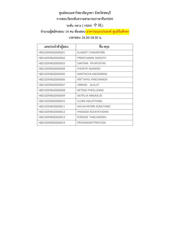 ประกาศรายชื่อผู้มีสิทธิ์HSKHSKK2021.12021.2 Page13
