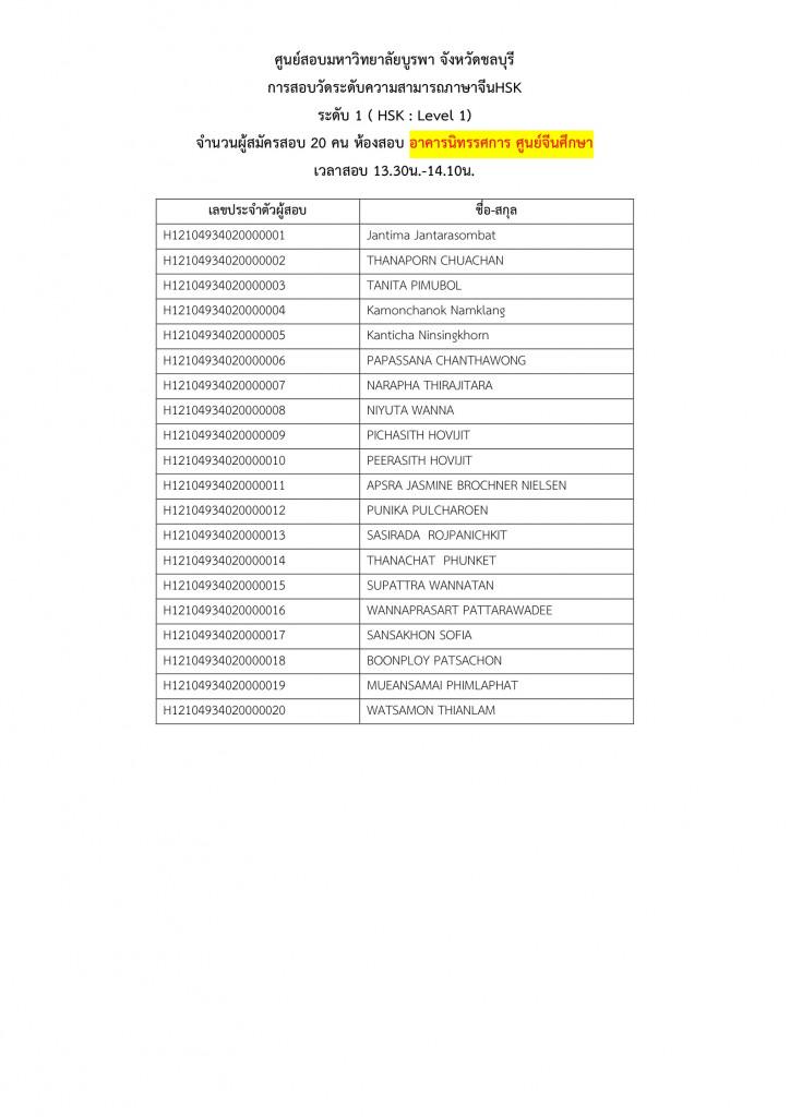 ประกาศรายชื่อผู้มีสิทธิ์HSKHSKK2021.12021.2 Page2